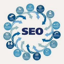 seo company in Pakistan
