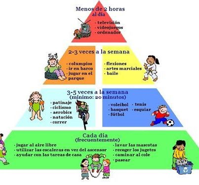 Niños/Hábitos saludables
