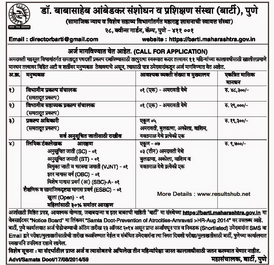 Amravati BARTI 2014 Recruitment