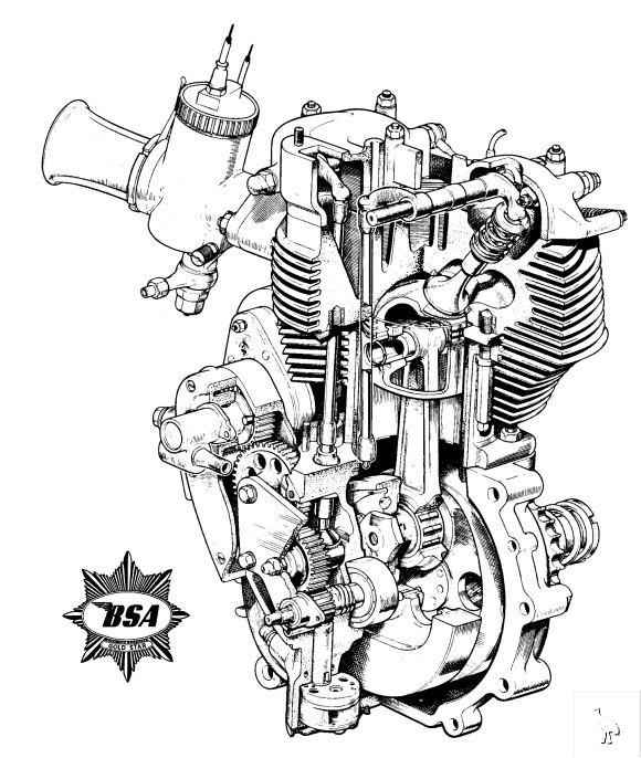 c15 engine diagram rocksolidmotorcycles bsa inspiration  rocksolidmotorcycles bsa inspiration