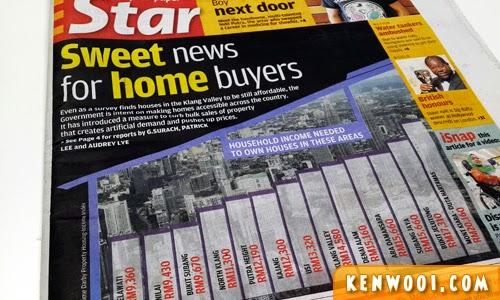 malaysia property price