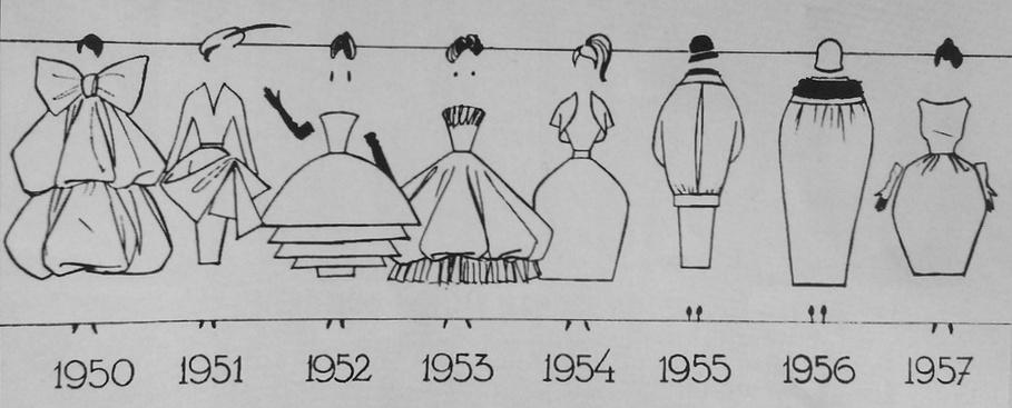 История создания юбки тюльпан