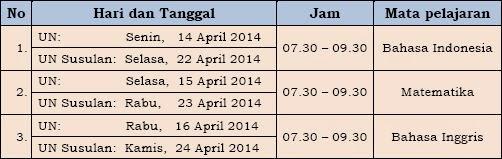 Jadwal UN 2014 SMK/MAK