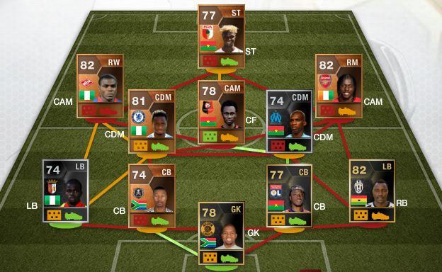 Team of the Tournament) Africa Cup of Nations - FIFA 13 Ultimate Team