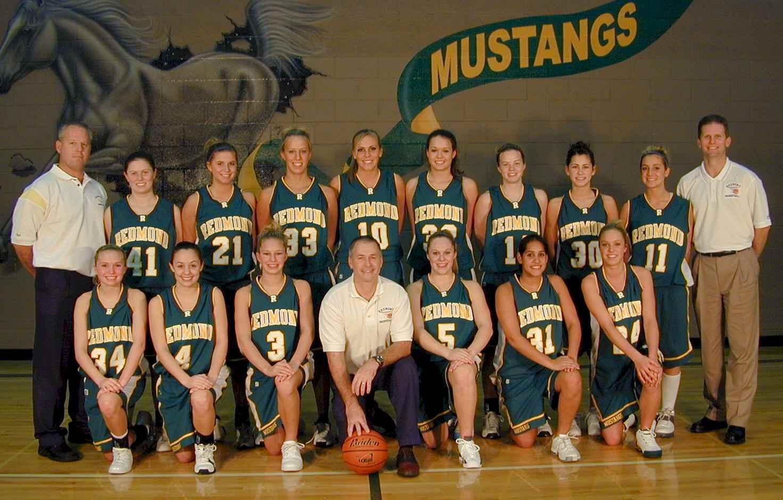 Chester High School Basketball Team