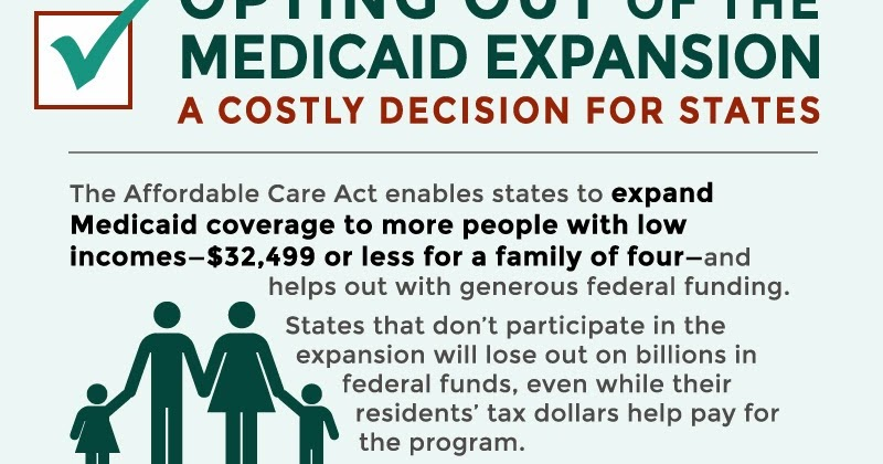 Does Medicaid Pay Emergency Room