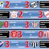 Formativas - Fecha 5 - Apertura 2011 - Resultados