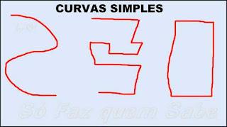 Desenho de curvas simples