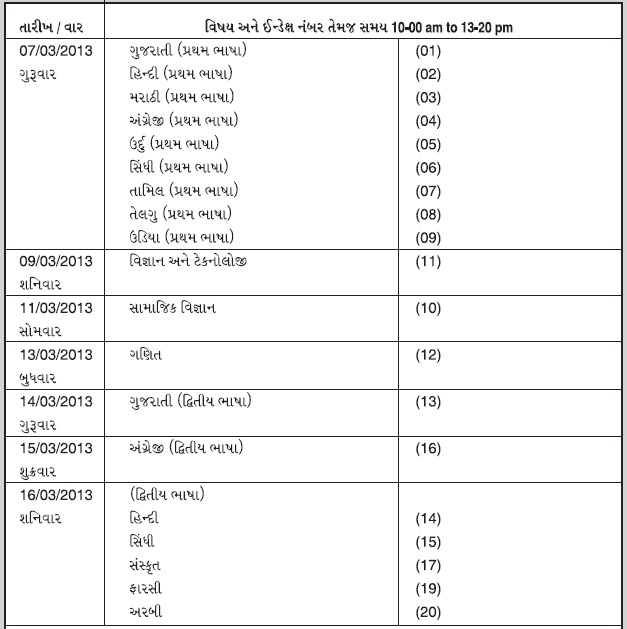 SSC Exam Time Table 2013