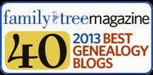 Top 40 History Blogs