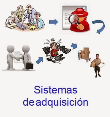 sistema-de-aquisicion