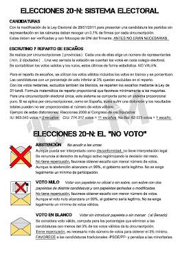 Diferencias y consecuencias de abstenerse, votar en blanco, votar nulo o votar a un partido nuevo