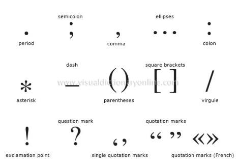 Signos de puntuacion en ingles y su uso, mas importantes, mas usados
