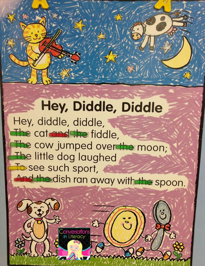 Nursery rhymes charts and tools for Nursery charts