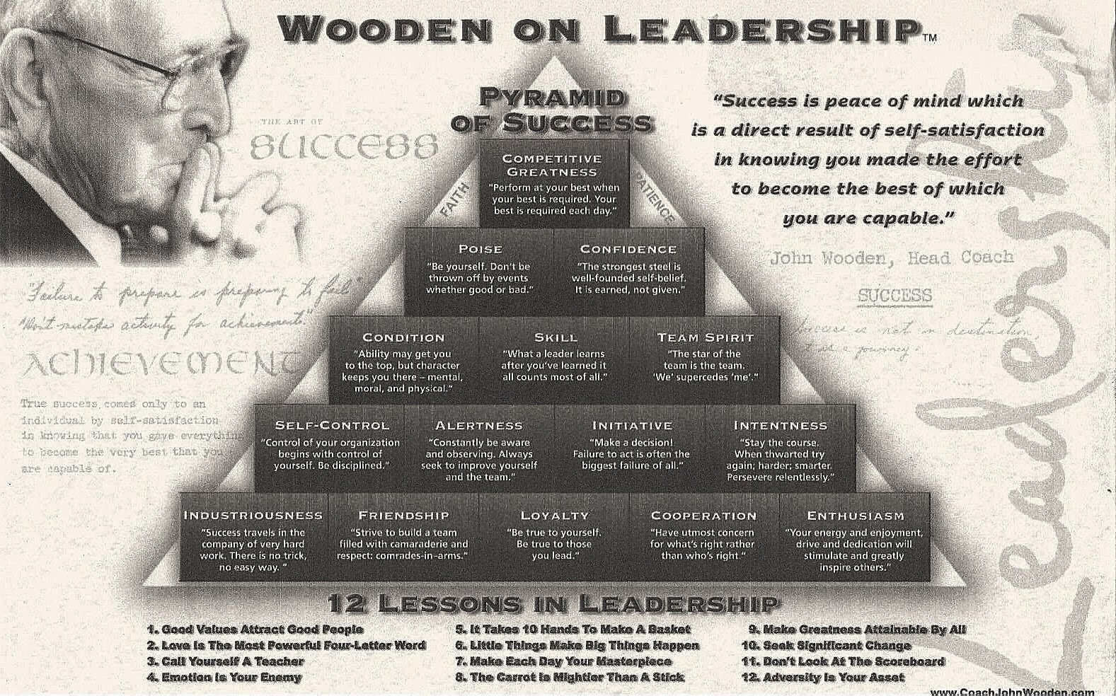 wooden on leadership Wooden on leadership - book review - my top 20 highlights from wooden on leadership.