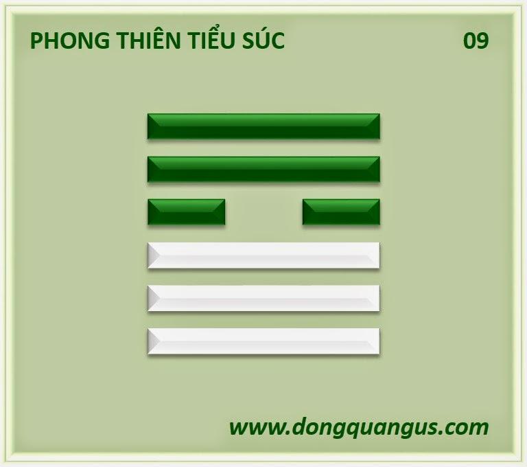 Phong Thiên Tiểu Súc