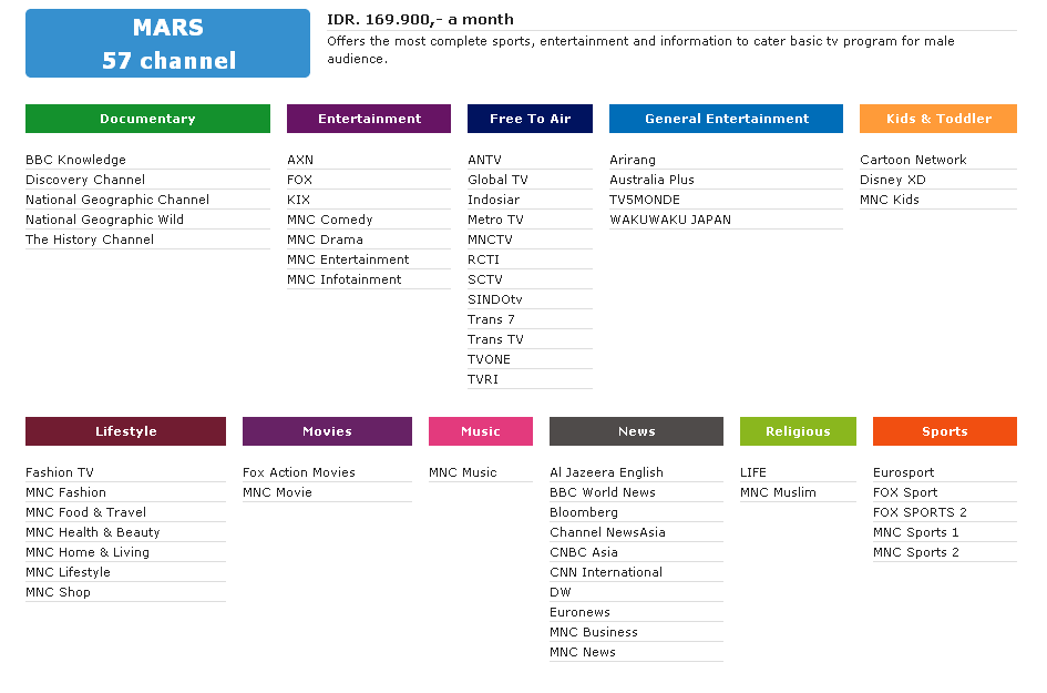 Paket Indovision Mars Rp 169,900/bln (57 Channel)
