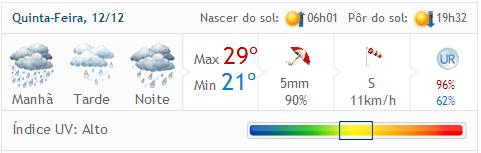 http://www.climatempo.com.br/previsao-do-tempo/cidade/321/riodejaneiro-rj