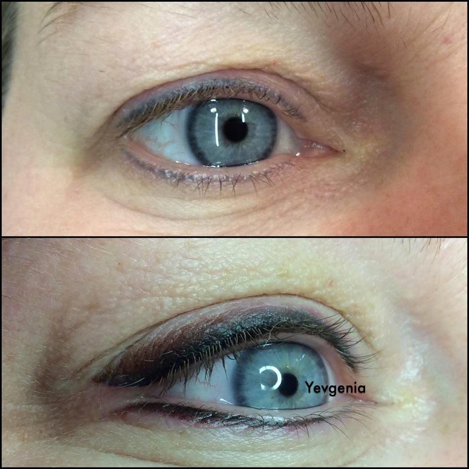 Eyeliner nedir