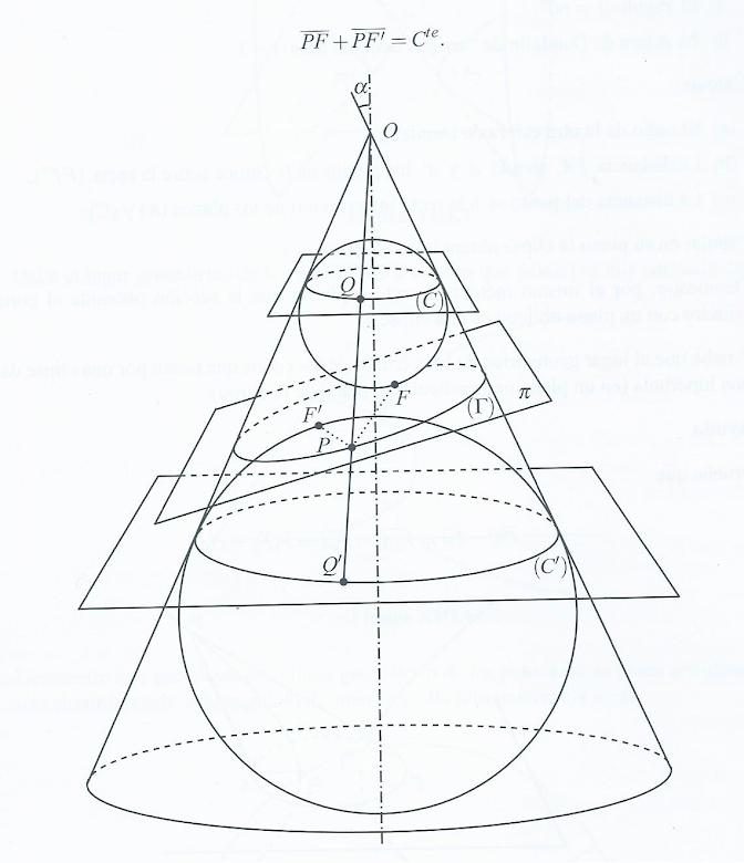 Geometría: El Teorema de Dandelin