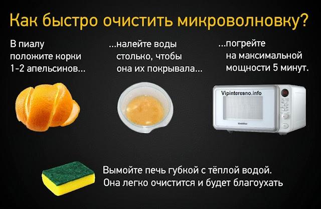 Как быстро очистить микроволновку в домашних условиях 994