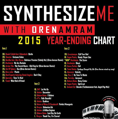 Parralox #14 on the Synthesize Me Year End Charts for 2015