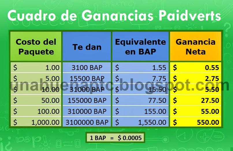 PaidVerts - Ganar dinero online ahora mas facil