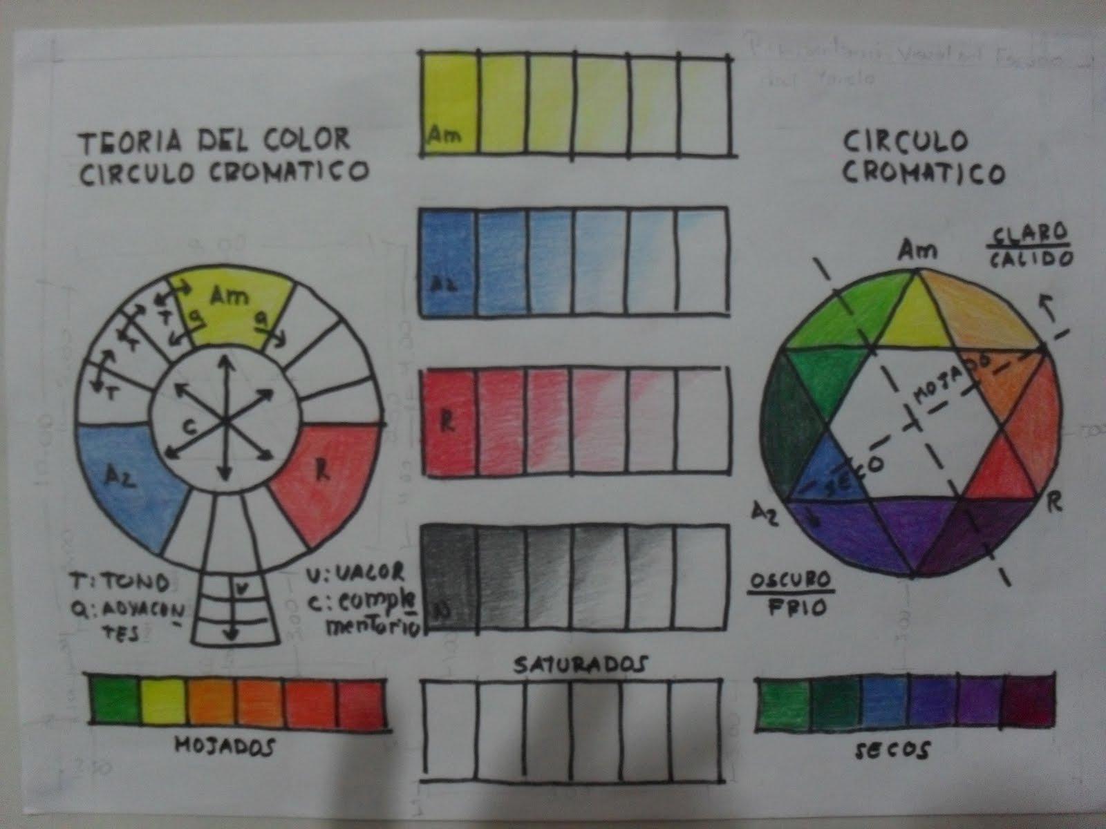 TALLER DEL ESPACIO - UNIVERSIDAD PRIVADA DEL NORTE: TEORIA DEL ...