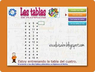 Las tablas de multiplicar.