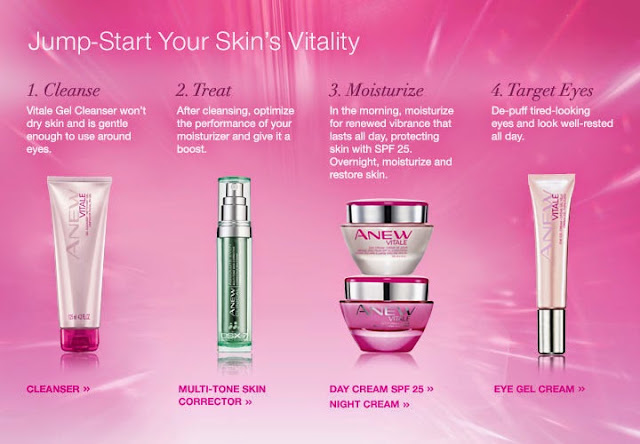 Avon Skin Care Treatment - Affordable, Effective