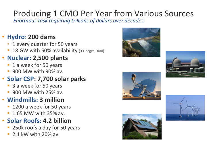 Getting Real About Energy in Cubic Miles of Oil thumbnail