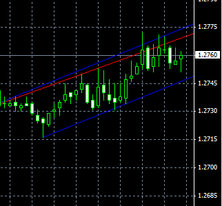 EURUSD HEADING TOWARDS TARGET