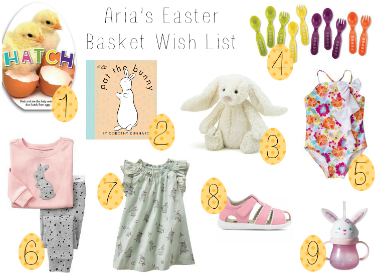 Easter basket suggestions and ideas