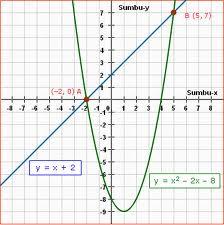 Download Modul Persamaan Linear Kelas X