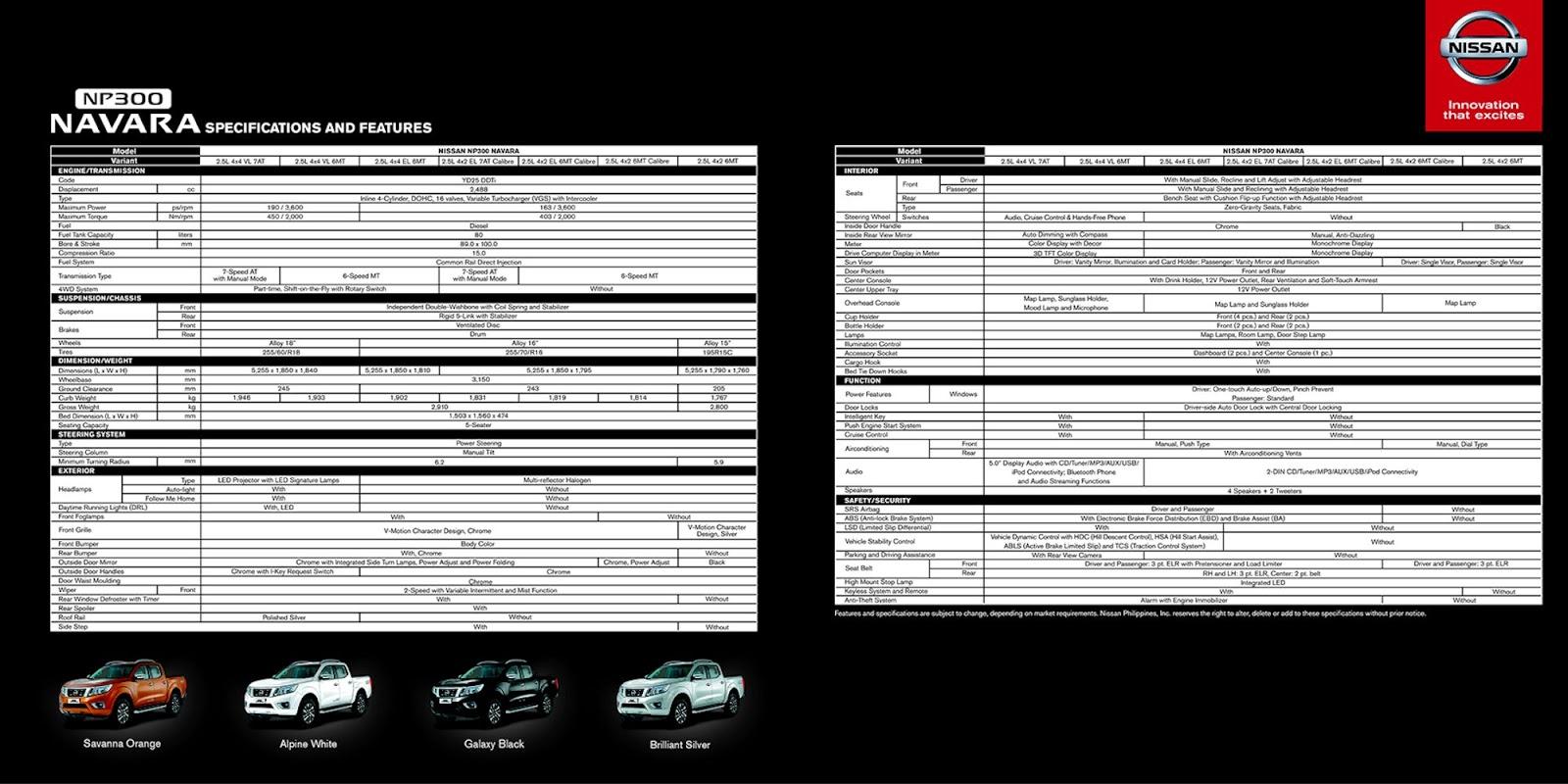 2015 Nissan Np300 Navara Ushers In The Philippine Pick Up