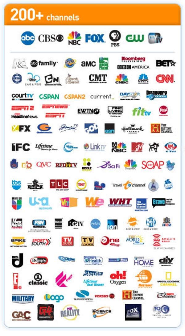 TV Network Logos Quiz  Worlds Largest Trivia Quiz Website