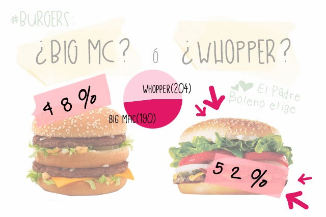 big mac whopper mc donalds burger king