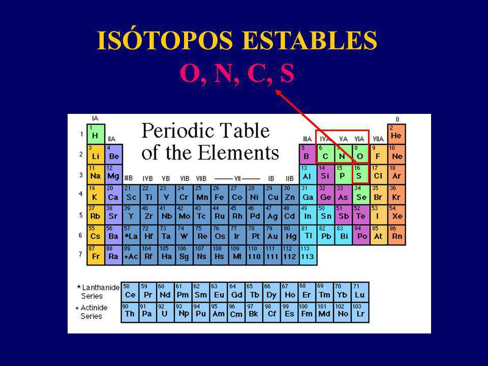 Todo es ciencia y algo ms los istopos estables y la los istopos estables y la espectrometra de masas de istopos estables los istopos estables muchos elementos de la tabla peridica urtaz Gallery