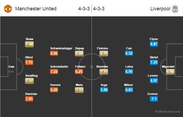 Prediksi Line-up MU vs Liverpool, Rooney Absen