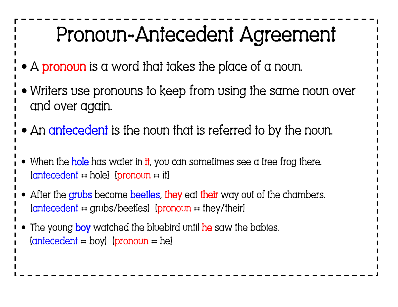 Pronouns and Antecedents | Pronoun Agreement Worksheet