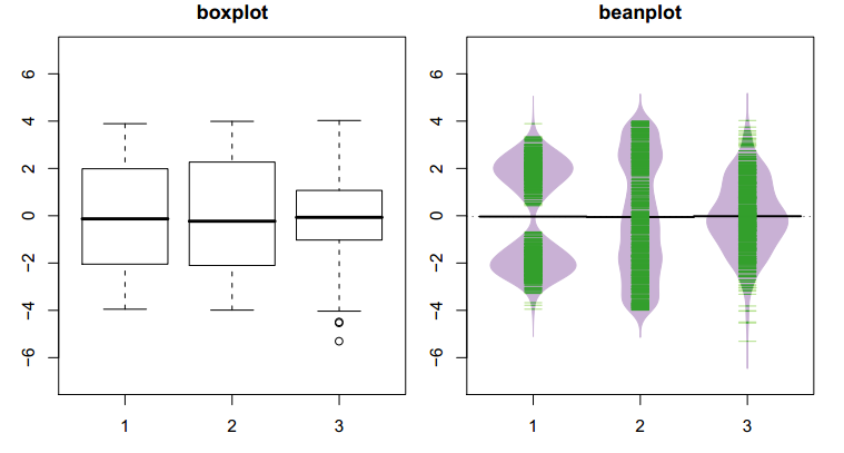 sparklines for excel u00ae  additional chart in sfe   beanplot