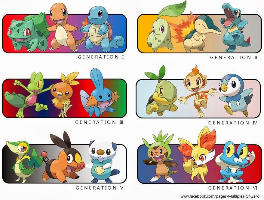 Multiples of zero pokemon starters giveaway 2013 - Starter pokemon blanc ...