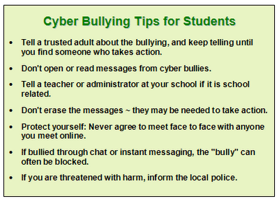 short essay on cyber bullying The bullying essay of hope spread the word on how one bullying essay or even a cyber bullying essay can inspire you to no end got a cyber bullying essay.