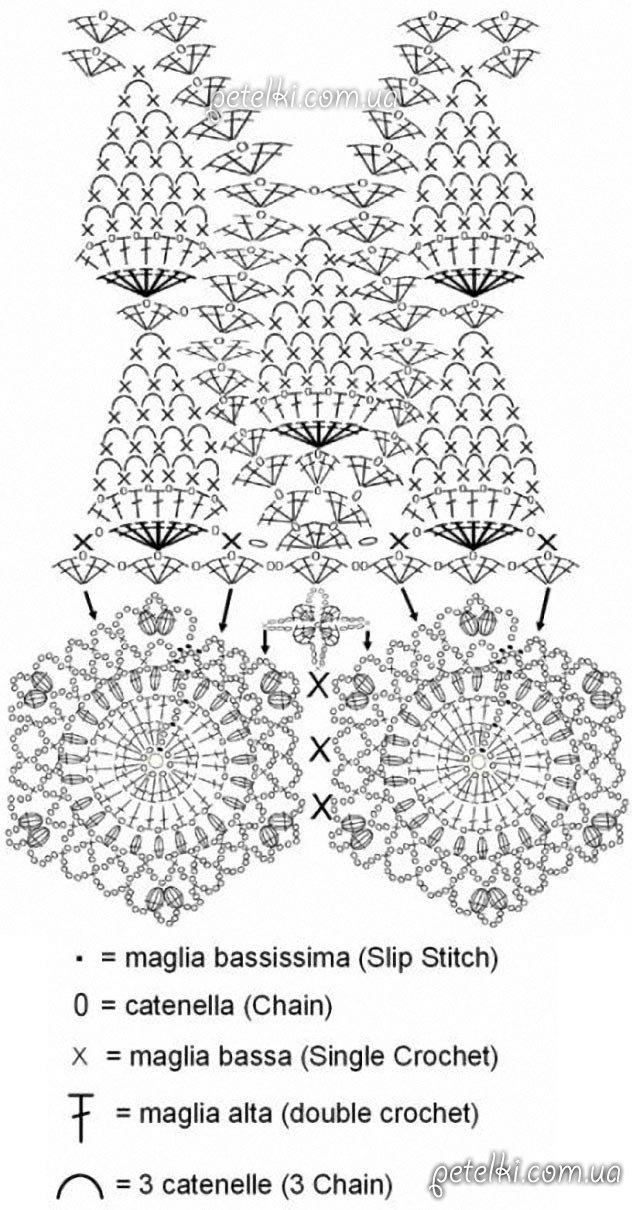 shorts a crochet con patrones, Men\'s Shorts | Women\'s Shorts ...