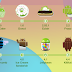 "Android : ""A brif history"""
