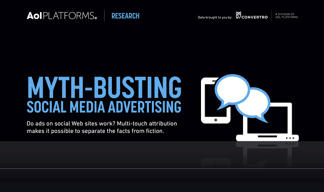 Myth Busting Social Media Advertising