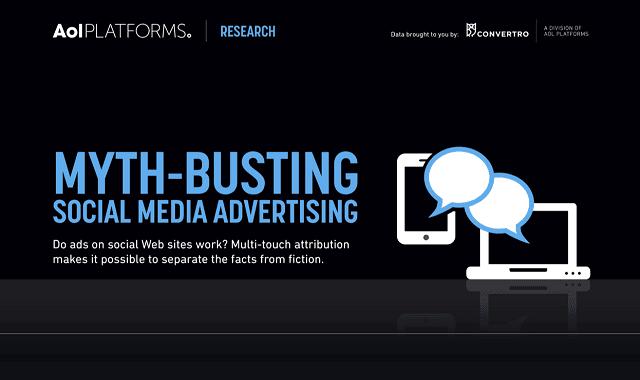Myth Busting Social Media Advertising