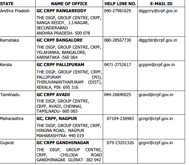 CRPF Recruitment contact details