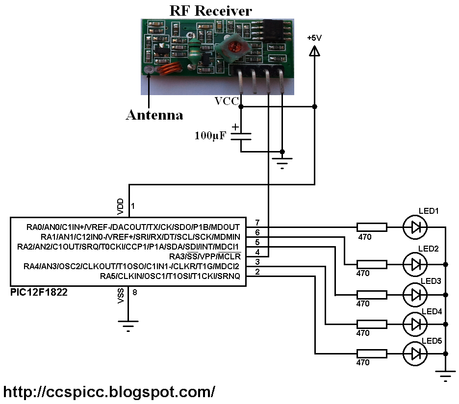 433mhz radio frequency rf transmitter and receiver using for Radio boden 98 2 mhz