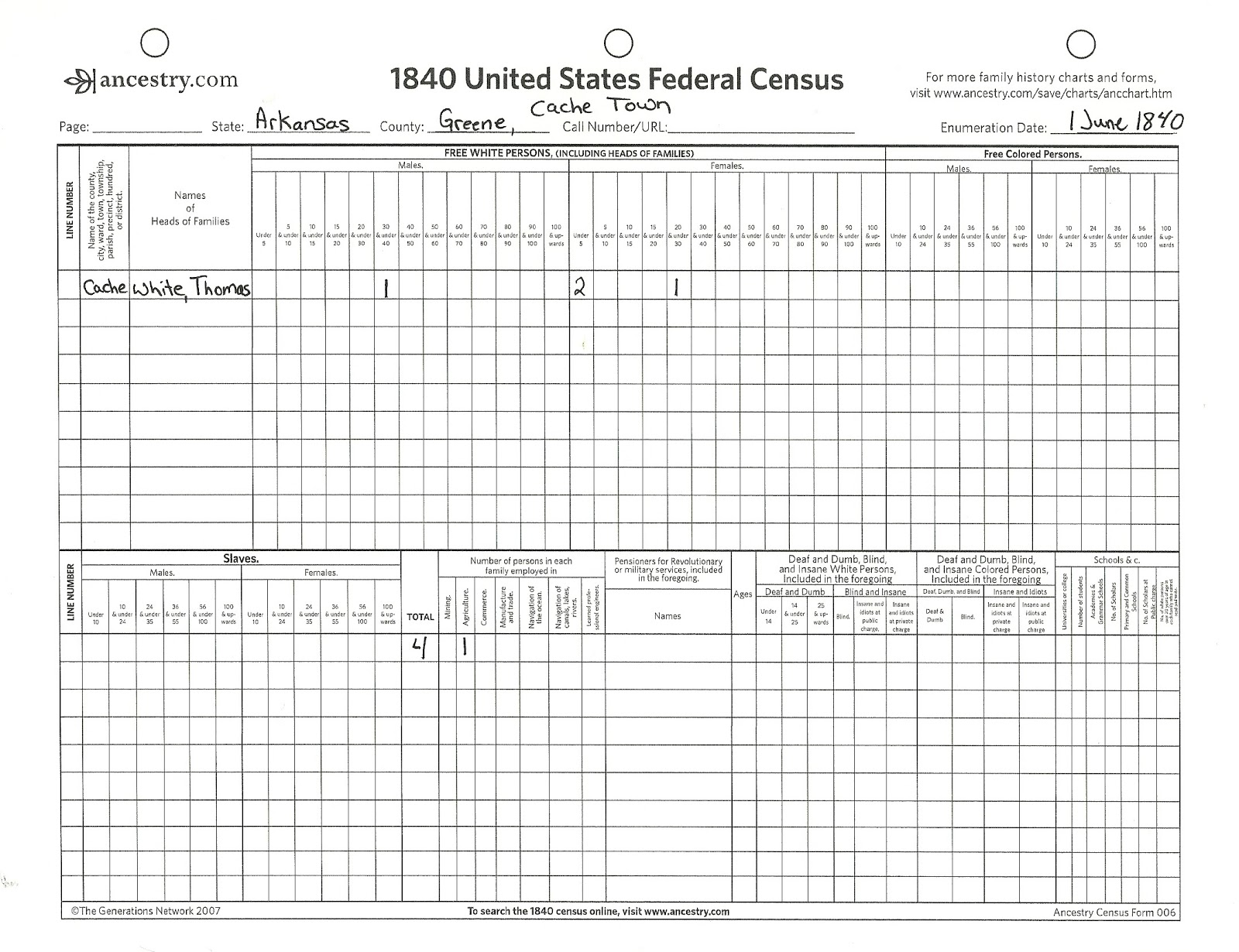 Thomas S. White 1840 and 1850 Census Records | Genealogist Journal: